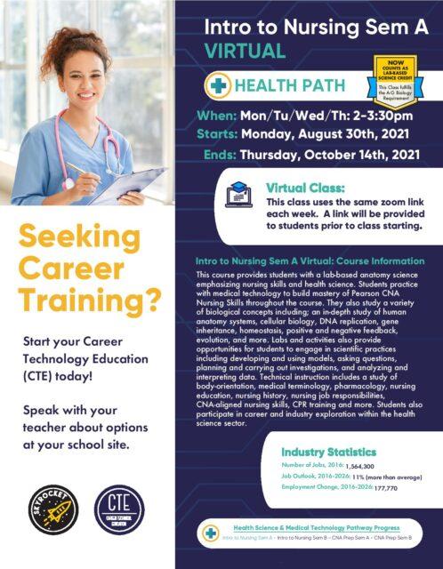 CTE Virtual Intro to Nursing Course
